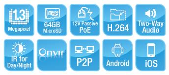 CU-720IR – Kamera IP z pasywnym PoE do monitoringu w dzień i w nocy