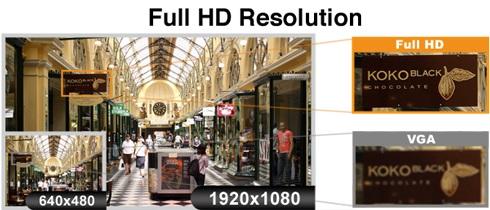Miniaturowa kopułkowa kamera IP Full HD