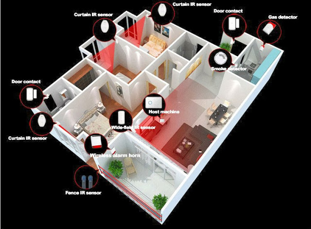 Chuango G5 – recenzja bezprzewodowego systemu alarmowego