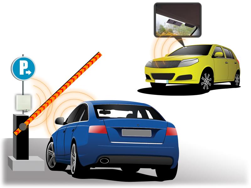 Kontrola wjazdu i wyjazdu RFID UHF
